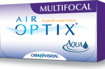 Free 30 Day Trial of Air Optix Contact Lenses