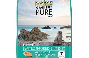 Free Canidae Dog or Cat Food Sample