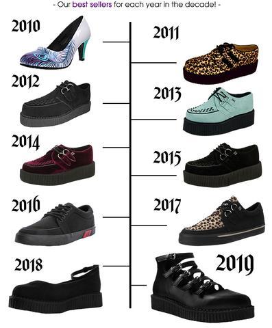 Win a Pair of TUK Footwear