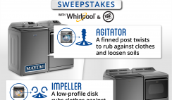 RAC Washer Dryer Giveaway ends 10/31