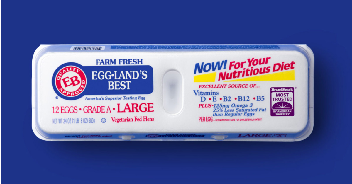 Daily Burn and Egglands Best Sweepstakes